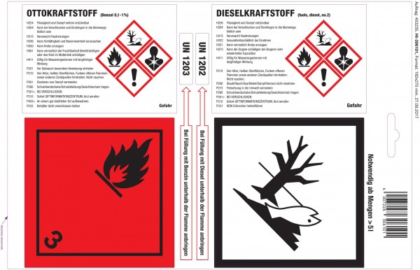 Autocollants substances dangereuses Ottokraftstoff & Diesel (essence & gazole)