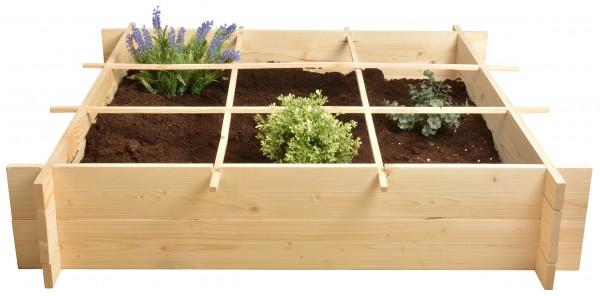 Garten-Quadratmeter