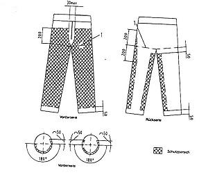 Schnittschutz-Form-B