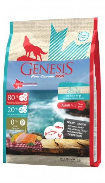 Genesis Hundefutter Blue Ocean